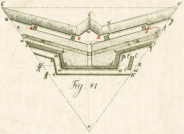 Double palisading behind the banquette between every traverse of the covered way e'v or xf', Fig. 81